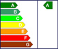 An image of an efficiency rating scale